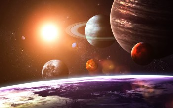 Solar system,planets,as seen from earth