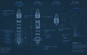 space,spaceship,program,kerbal,rocket,Blueprint