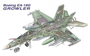 Boeing ea-18,growler,Самолёт,палубный