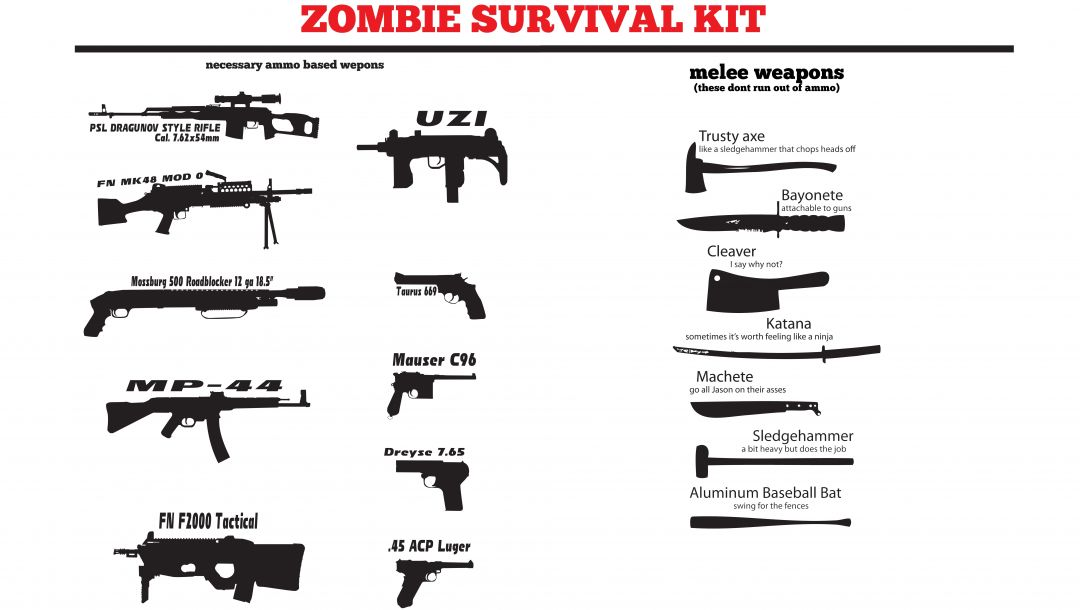 survival hit,Zombie,melee weapons