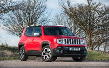 2015,limited,jeep,джип,uk-spec,renegade,внедорожник