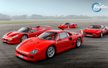 Track,supercars,288 gto,grass,Red,italian,sky